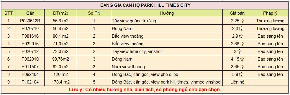 BẢNG GIÁ PARK HILL
